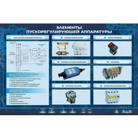 Стенд электрифицированный Элементы пускорегулирующей аппаратуры (1500x1000x40 мм)