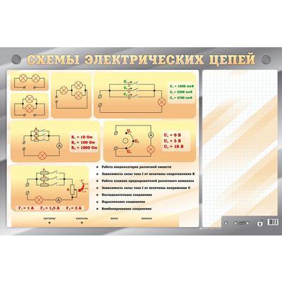 Стенд электрифицированный по физике Схемы электрических цепей с маркерными полями (1500x1000 мм)