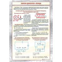 Стенд Закон Джоуля-Ленца (1000х700 мм)