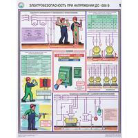 Плакат информационный электробезопасность до 1000в, комплект из 3-х листов