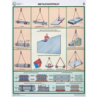 Плакат информационный строповка и складирование грузов, комплект из 4-х листов