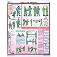 Плакат информационный оказание первой помощи пострадавшим, комплект из 6-ти листов