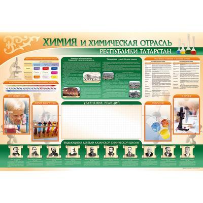Стенд-уголок Химия и химическая отрасль Российской Федерации (1750х1200 мм)