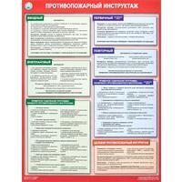 Плакат информационный противопожарный инструктаж