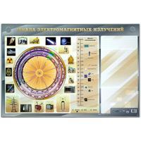 Стенд интерактивный маркерный по физике Шкала электромагнитных излучений (600x500 мм)