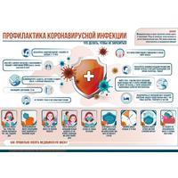 Плакат информационный профилактика COVID-19