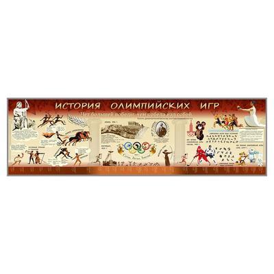 Полотно настенное История Олимпийских игр