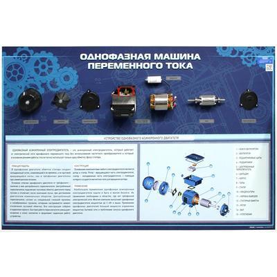 Стенд Однофазная машина переменного тока с макетными образцами в разрезе (1500x1000x150 мм)