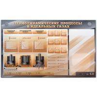Стенд электромеханический по физике Термодинамические процессы в идеальных газах с маркерными полями (1500x1000 мм)