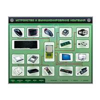 Стенд-тренажер Устройство и функционирование ноутбука