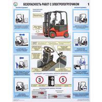 Плакат информационный безопасность работ с электропогрузчиками, комплект из 2-х  листов