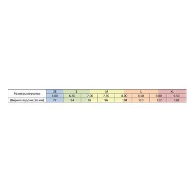 Перчатки одноразовые виниловые неопудренные прозрачные (размер M, 100 штук/50 пар в упаковке)